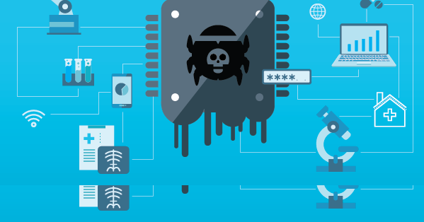 Security of IoT Devices: Threats from The Internet
